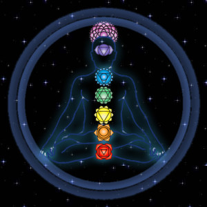 Chakra points on a Human Figure